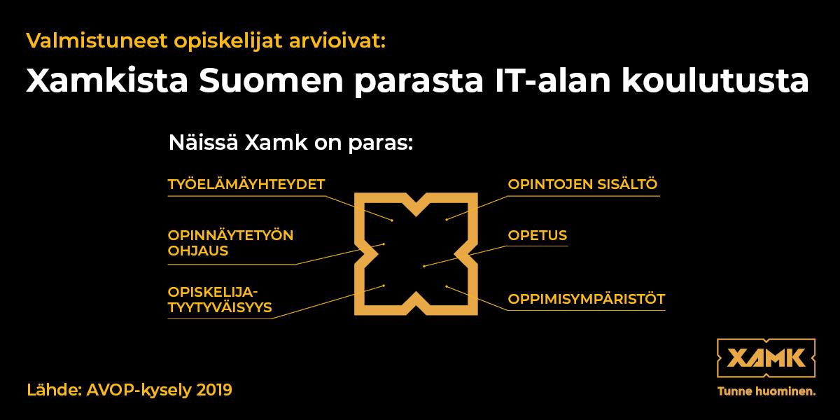 Xamkista suomen parasta IT-koulutusta